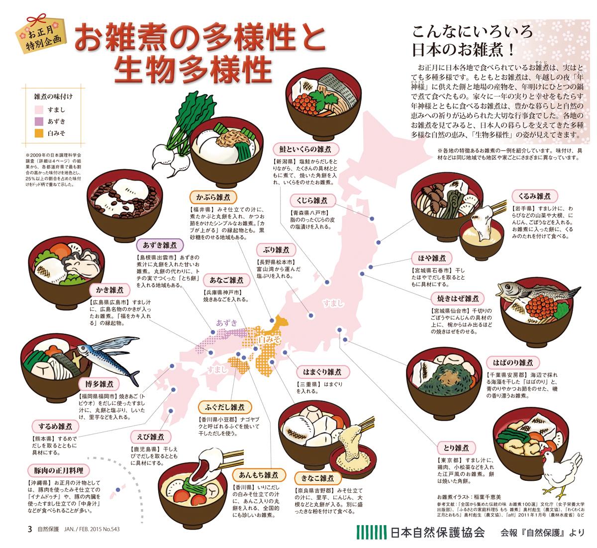 こんなにいろいろ日本のお雑煮! - 日本自然保護協会オフィシャルサイト