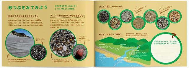 砂浜ノート砂つぶをみてみようの解説ページ