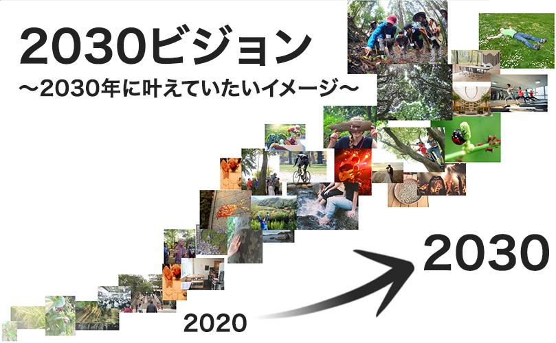 2030年に叶えたいビジョンのトップ画像
